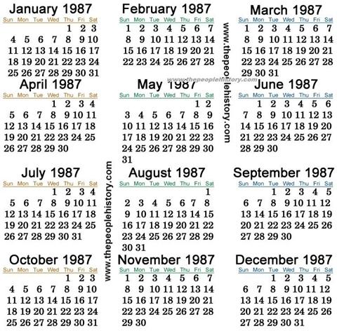 Vi sao Duong lich nam 1987 trung khop lich nam nay?