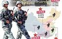 Tại sao Quân đội Trung Quốc giải tán 5 tập đoàn quân?