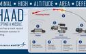 Lý do khiến Trung Quốc phát hoảng với THAAD ở Hàn Quốc