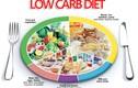 Sự thật giảm cân kiểu Low Carb làm tăng bệnh tật