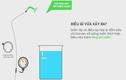Gợi ý mẹo hay tiết kiệm nước khi tắm