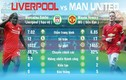 So sánh những điểm nóng nhất trên sân trong đại chiến Liverpool - MU