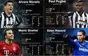 """Để CLB Real Madrid bay cao, Zidane cần """"tậu"""" ngôi sao nào?"""