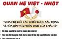 Infographic quan hệ Việt - Nhật: Những bước phát triển vượt bậc