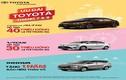 Toyota Việt Nam khuyến mãi mua xe trong tháng 7 và 8