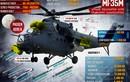 """""""Xe tăng bay"""" Mi-35M: ông vua trực thăng trên bầu trời Syria"""