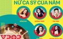Đông Nhi, Tóc Tiên so kè tại Vpop 20 Awards