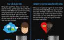 10 phát minh vừa thú vị vừa đáng sợ có thể thành hiện thực
