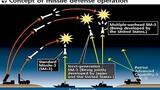 Đồ sộ khủng khiếp hệ thống chiến đấu Aegis của Mỹ (1)
