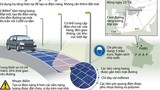 Infographics: Chi tiết con đường năng lượng Mặt Trời đầu tiên
