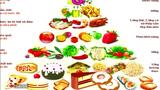 Chế độ ăn cho người bị viêm gan mãn tính