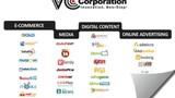 Mất tiền tỷ bởi VCCorp