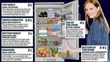 Cách dùng tủ lạnh để bảo quản thực phẩm tốt nhất