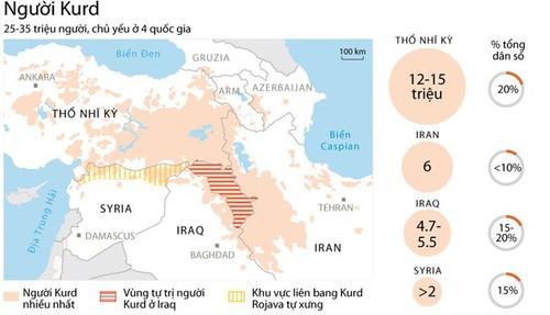 Nguoi Kurd o Iraq bat dau trung cau y dan ve doc lap-Hinh-2
