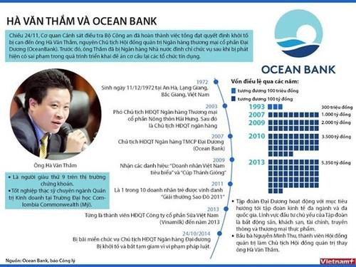 Ong Ha Van Tham gay thiet hai cho Oceanbank the nao-Hinh-2