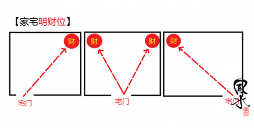 "7 ""dai ky"" ve tai vi trong nha khien gia chu ngheo mat kiep"