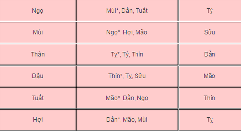 Nam Dinh Dau, gia chu nen chon ai xong nha de lay may?-Hinh-3