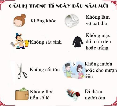 Nhung dai ky khong the khong biet trong 15 ngay dau nam moi-Hinh-2