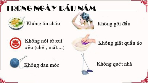 Nhung dai ky khong the khong biet trong 15 ngay dau nam moi