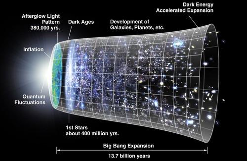 Tranh cai nay lua nguon goc vu tru qua thu nong cua Stephen Hawking-Hinh-2
