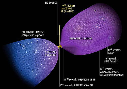 Tranh cai nay lua nguon goc vu tru qua thu nong cua Stephen Hawking-Hinh-3