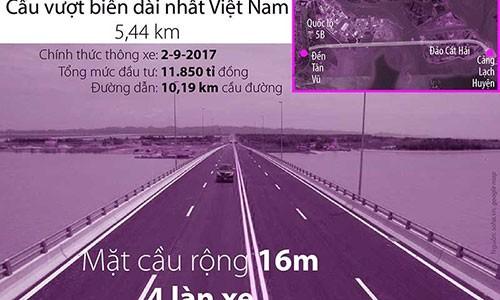 Thong xe cau vuot bien dai nhat Viet Nam dip 2/9