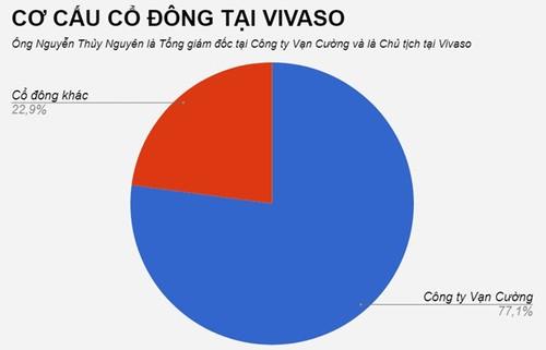 Dai gia dung sau thau tom Hang phim truyen Viet Nam la ai?-Hinh-2