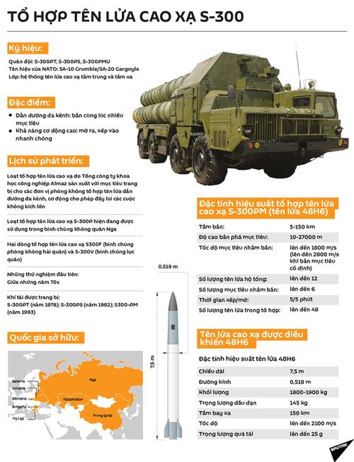Ten lua phong khong do Iran che tao hon S-300 Nga?-Hinh-2