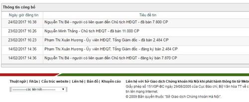 Vi sao lanh dao Duoc Lam Dong ban sach co phieu cong ty?-Hinh-2