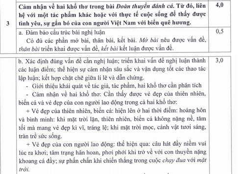 TP HCM cong bo dap an ky thi tuyen sinh vao lop 10-Hinh-14