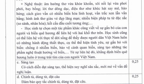 TP HCM cong bo dap an ky thi tuyen sinh vao lop 10-Hinh-15
