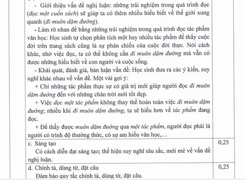 TP HCM cong bo dap an ky thi tuyen sinh vao lop 10-Hinh-17