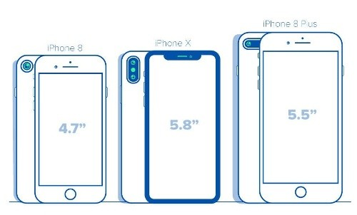 Nhung cau hoi lon con bo ngo ve iPhone X-Hinh-3