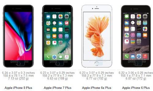 iPhone 8 Plus cong kenh, nang nhat trong cac iPhone-Hinh-2