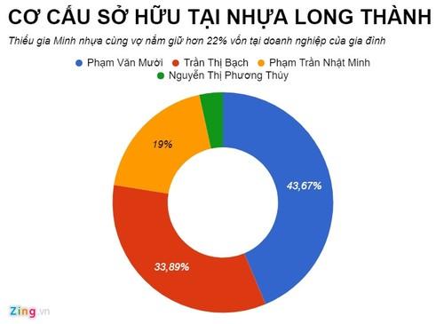 """Nhung thieu gia, doanh nhan """"chiu choi"""" cua the he Millennials-Hinh-3"""