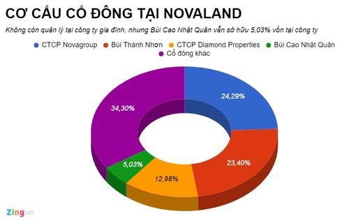 """Nhung thieu gia, doanh nhan """"chiu choi"""" cua the he Millennials-Hinh-5"""
