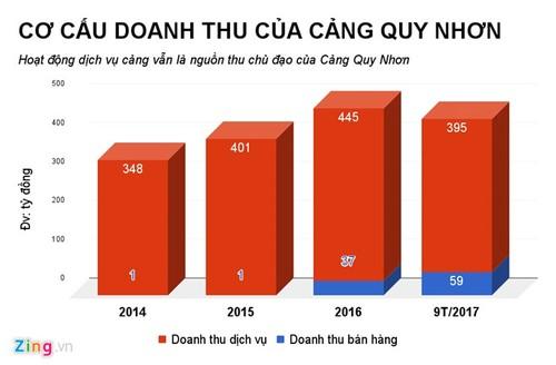 Cong ty con trai ong Tran Bac Ha vua tu chuc lam an the nao?-Hinh-2