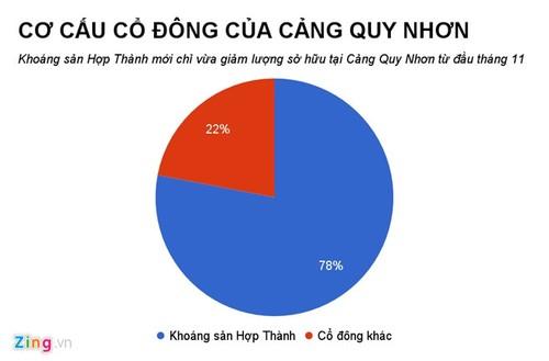 Cong ty con trai ong Tran Bac Ha vua tu chuc lam an the nao?-Hinh-3