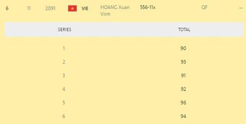 Vien dan cuoi mang Hoang Xuan Vinh vao CK 50m sung ngan-Hinh-3