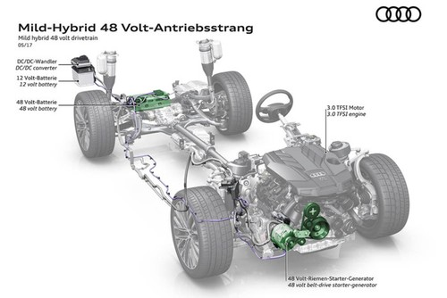 Audi A8 2018 the he moi sap ra mat toan cau-Hinh-3