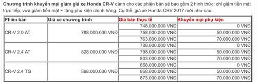 Gia xe oto Honda CR-V chi tu 748 trieu tai Viet Nam-Hinh-3