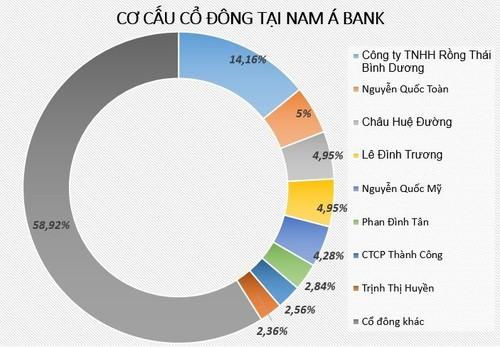 De che nghin ty cua doanh nhan hoc het lop 5 Tu Huong-Hinh-3