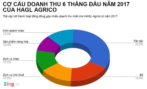Cong ty bau Duc bi phat 255 trieu dong-Hinh-2