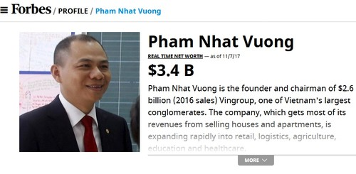 Vuot Hoang Kieu, ong Pham Nhat Vuong thanh nguoi Viet giau nhat TG