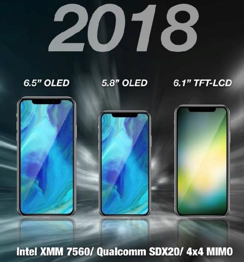 iPhone 2018 ho tro 2 SIM?