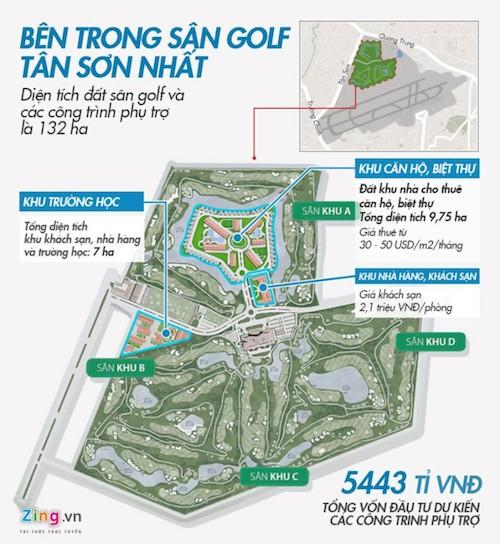 Dung 157 ha san golf mo rong Tan Son Nhat the nao?-Hinh-3
