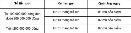 """Tan huong mua he voi """"Du lich 5 chau - Gia dinh gan ket""""-Hinh-2"""