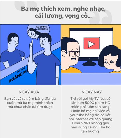 Chuyen gia dinh xua va nay: Ban se nhin thay chinh minh o day-Hinh-6