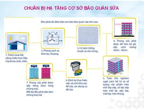 Sua hoc duong Dung sua nao cho tot-Hinh-6