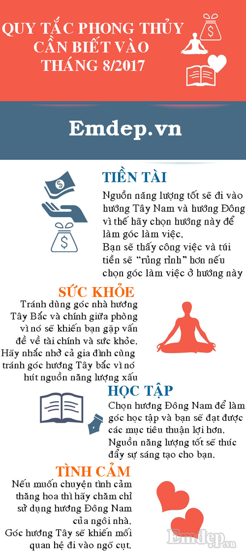 4 toi ky phong thuy thang 8 khien gia dinh lao dao